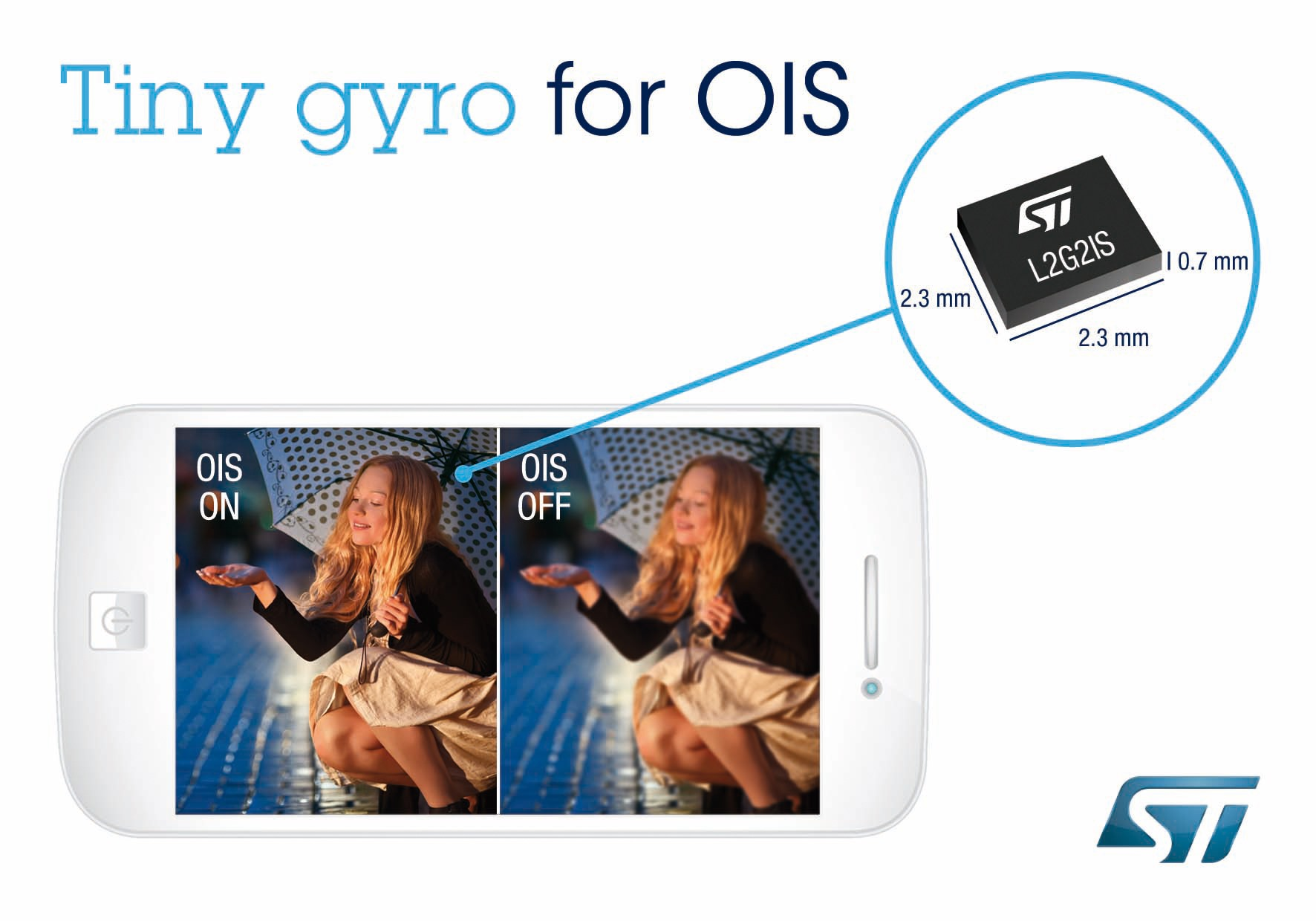 L2G2IS OIS Gyro
