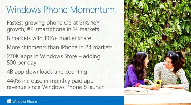 Windows Phone Momentum