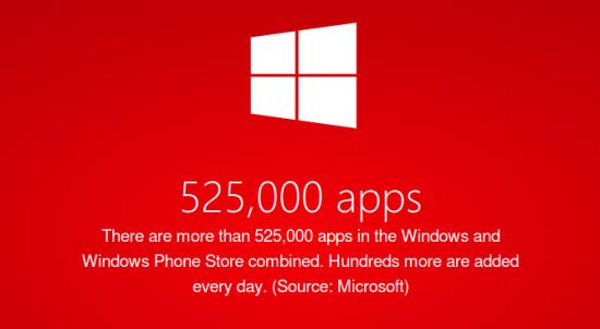 Windows Store